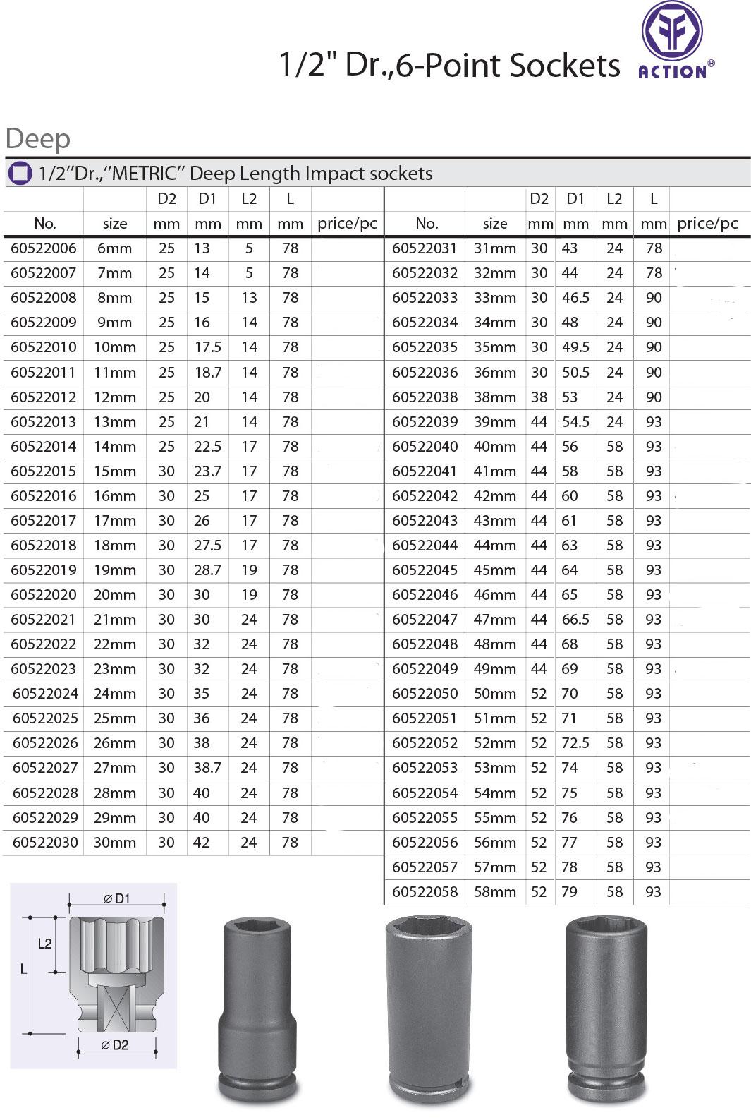 63-251x250 1/2″ Dr., 6-Point Sockets Metric ( DEEP )