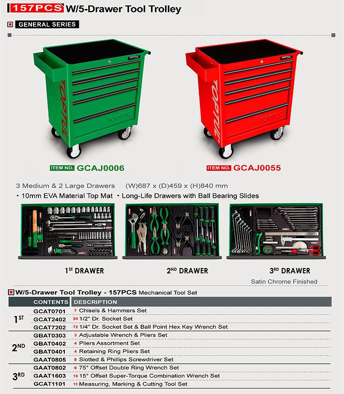 GCAJ0006-227x250 W/5-Drawer Tool Trolley - 157PCS Mechanical Tool Set - GCAJ0006